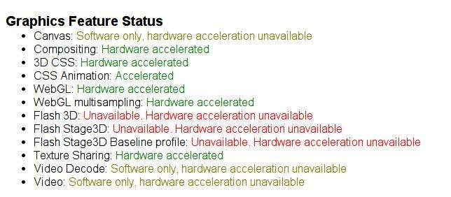 Antes de activar la aceleración por hardware en Chromium