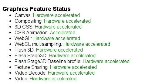 Después de activar la aceleración por hardware en Chromium